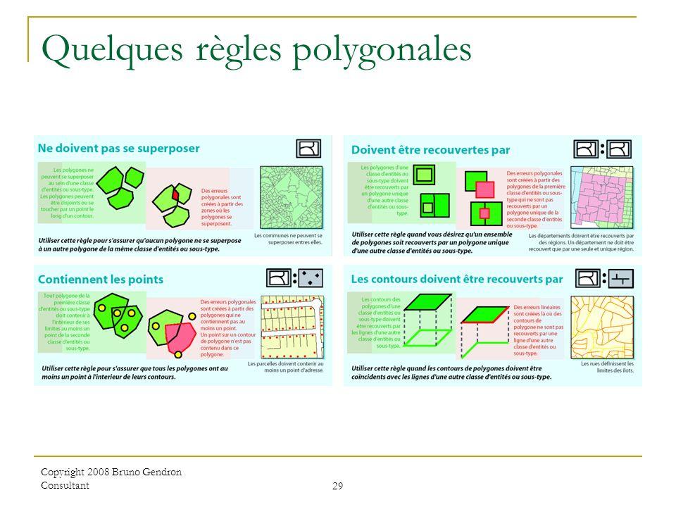 Quelques règles polygonales