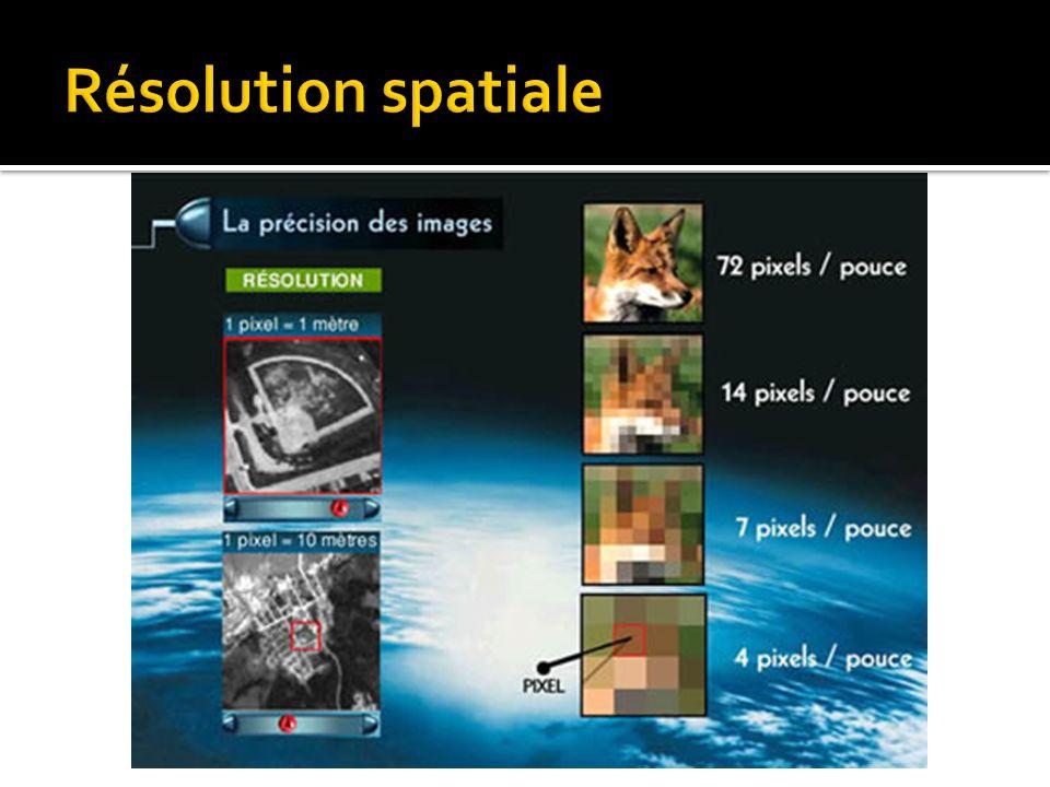 Résolution spatiale