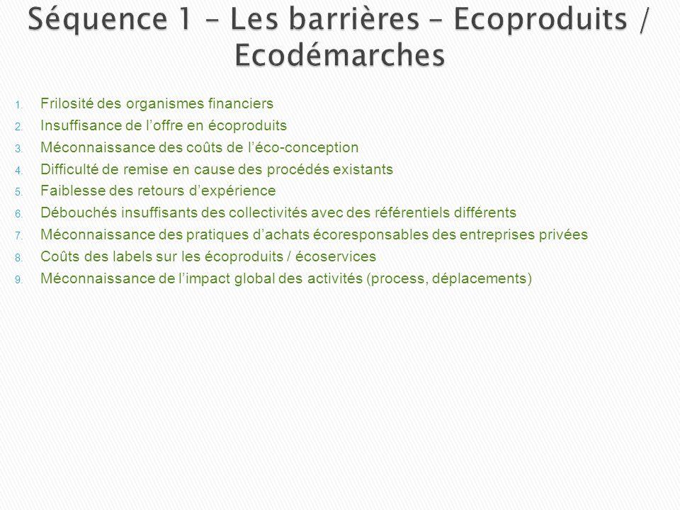 Séquence 1 – Les barrières – Ecoproduits / Ecodémarches