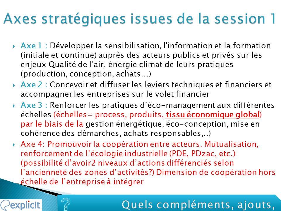 Axes stratégiques issues de la session 1