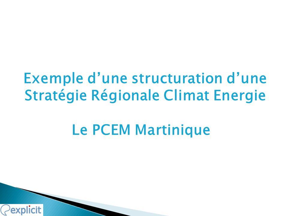 Exemple d'une structuration d'une Stratégie Régionale Climat Energie