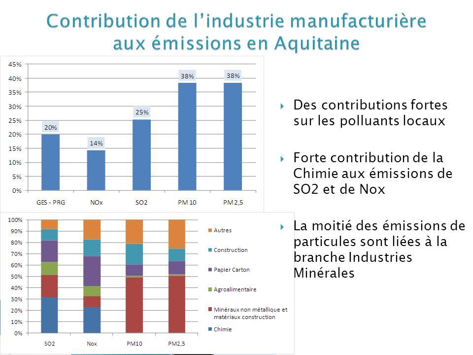 Contribution de l'industrie manufacturière aux émissions en Aquitaine