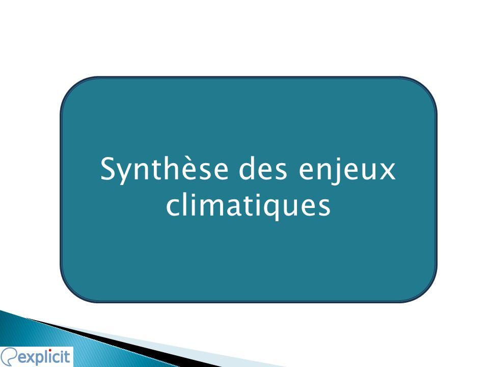Synthèse des enjeux climatiques