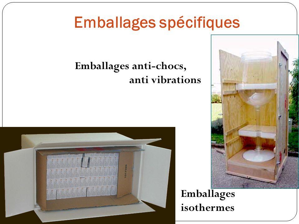 Emballages spécifiques