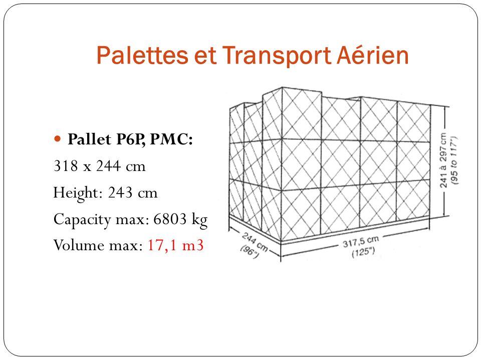 Palettes et Transport Aérien
