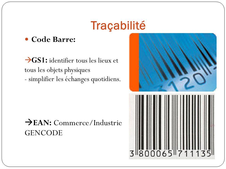 Traçabilité Code Barre: GS1: identifier tous les lieux et