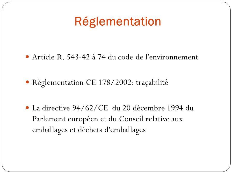Réglementation Article R. 543-42 à 74 du code de l environnement