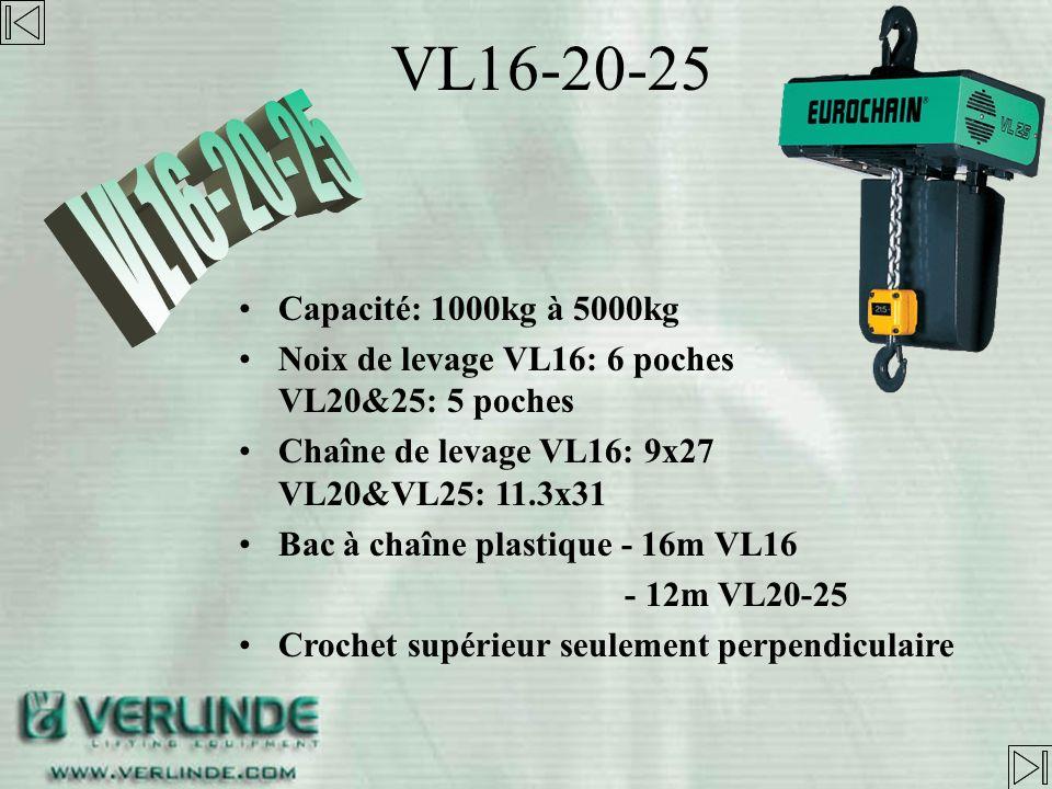 VL16-20-25 VL16-20-25 Capacité: 1000kg à 5000kg