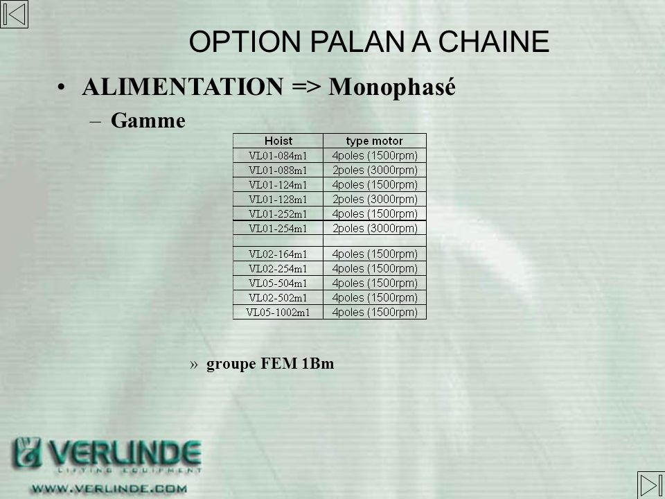 OPTION PALAN A CHAINE ALIMENTATION => Monophasé Gamme