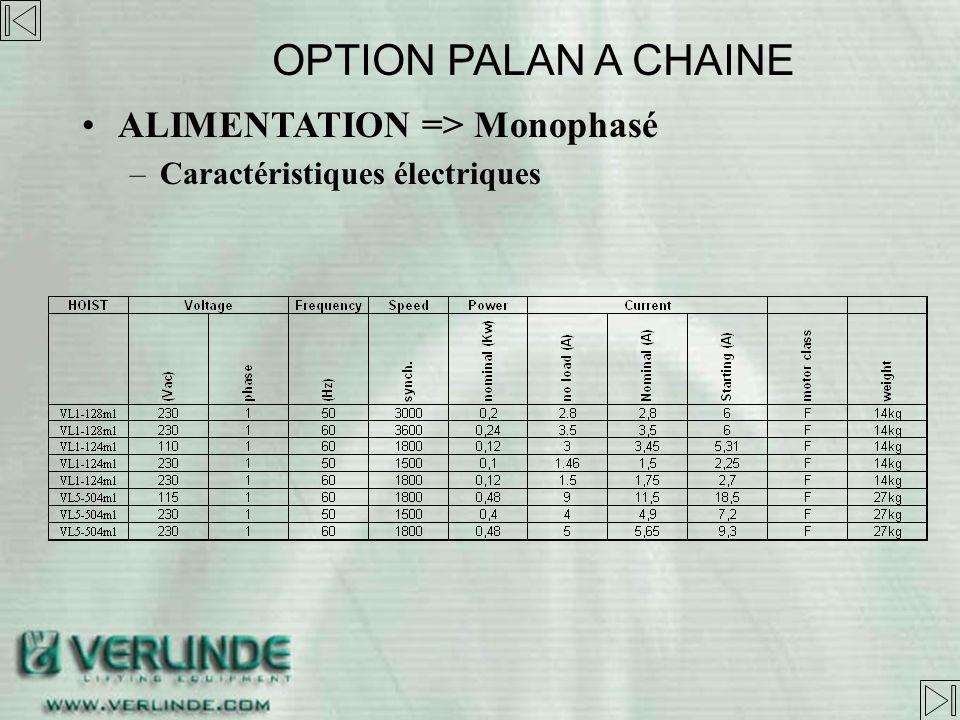 OPTION PALAN A CHAINE ALIMENTATION => Monophasé