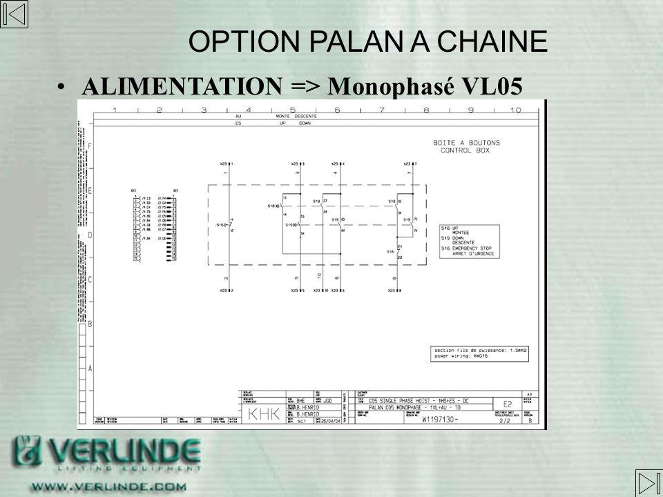 OPTION PALAN A CHAINE ALIMENTATION => Monophasé VL05