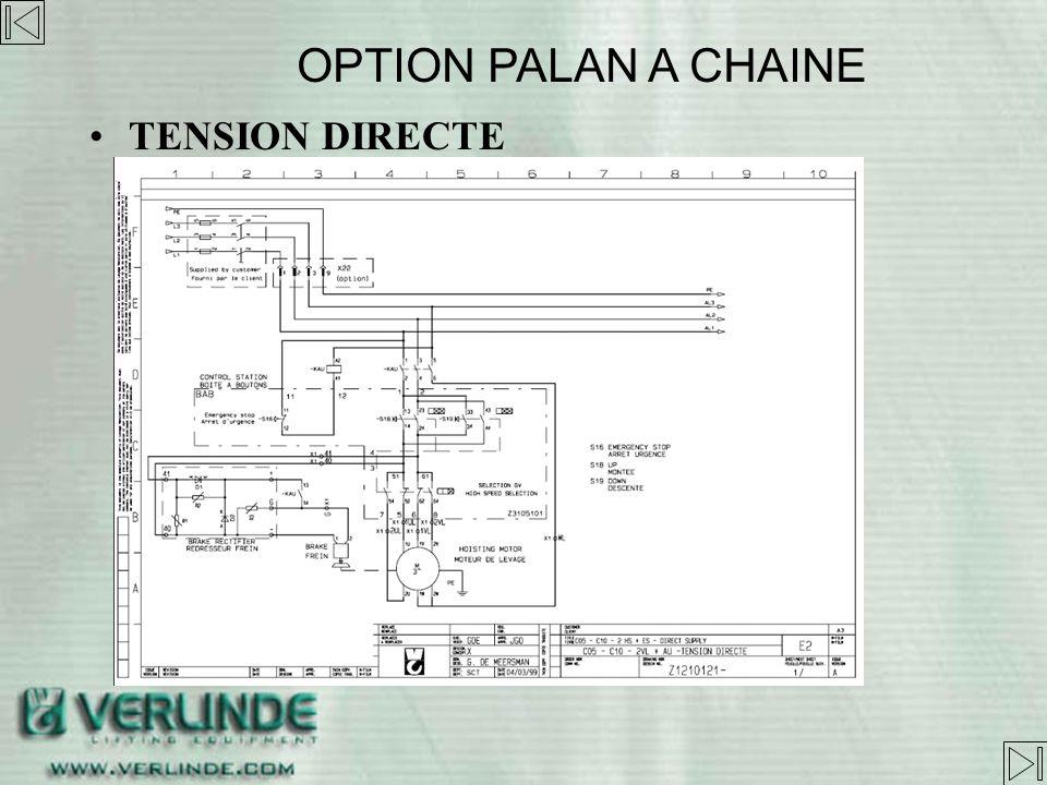 OPTION PALAN A CHAINE TENSION DIRECTE