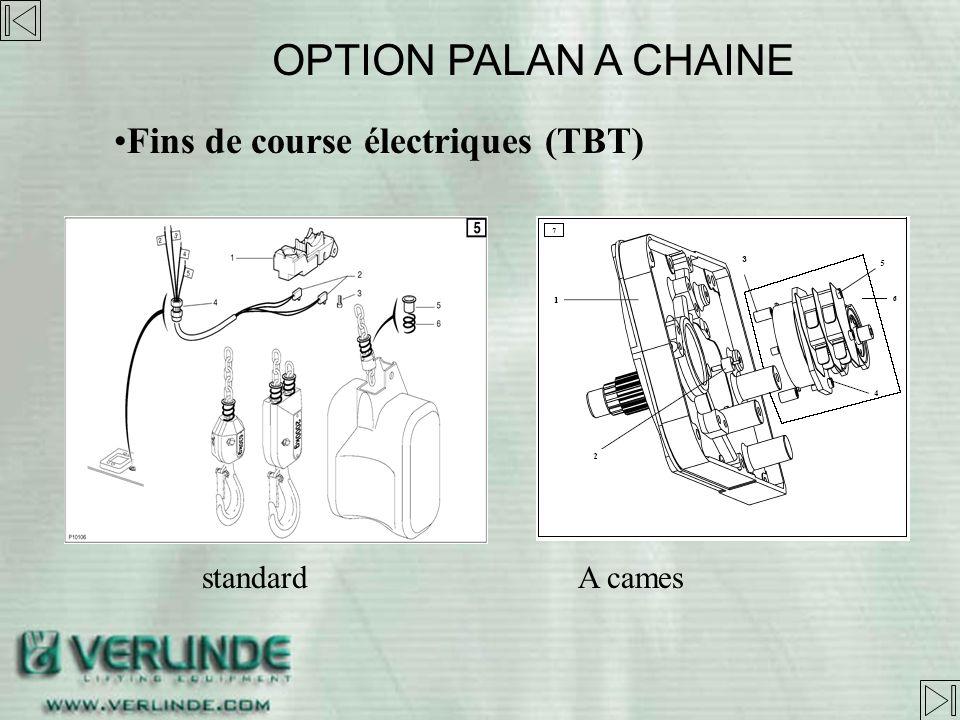 OPTION PALAN A CHAINE Fins de course électriques (TBT) standard