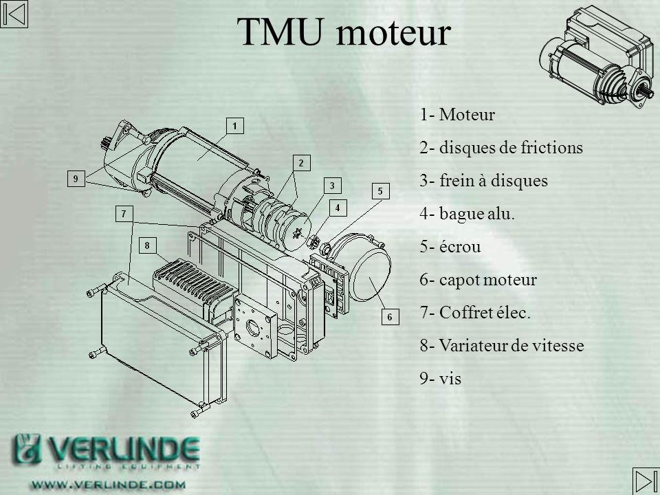 TMU moteur 1- Moteur 2- disques de frictions 3- frein à disques