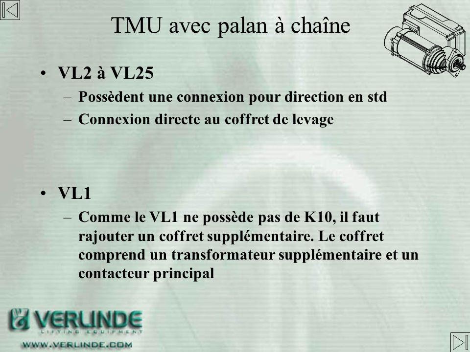 TMU avec palan à chaîne VL2 à VL25 VL1
