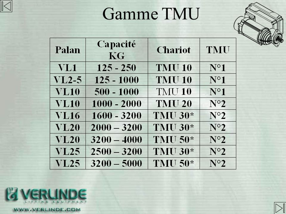 Gamme TMU
