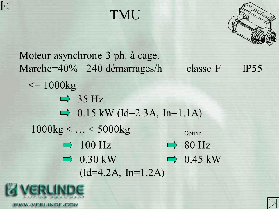 TMU Moteur asynchrone 3 ph. à cage.