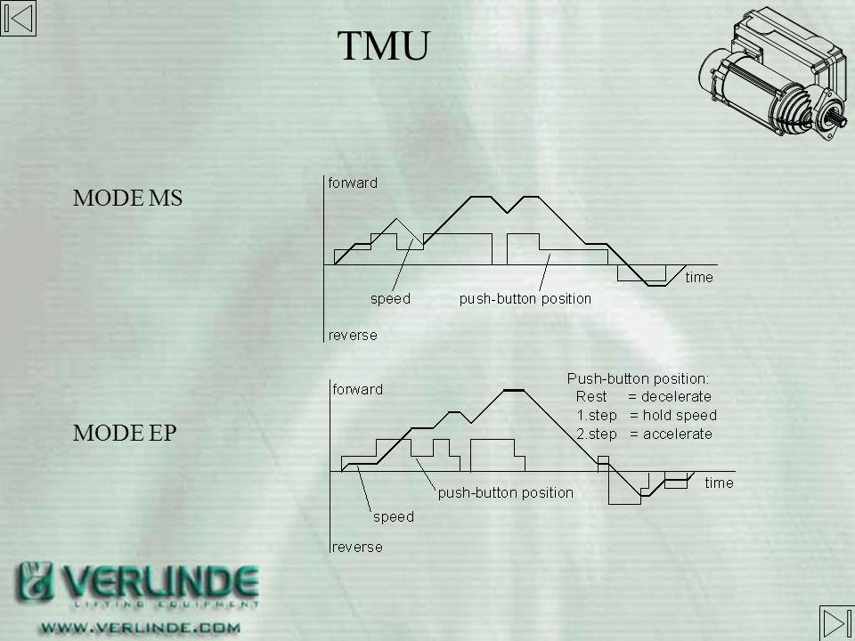TMU MODE MS MODE EP