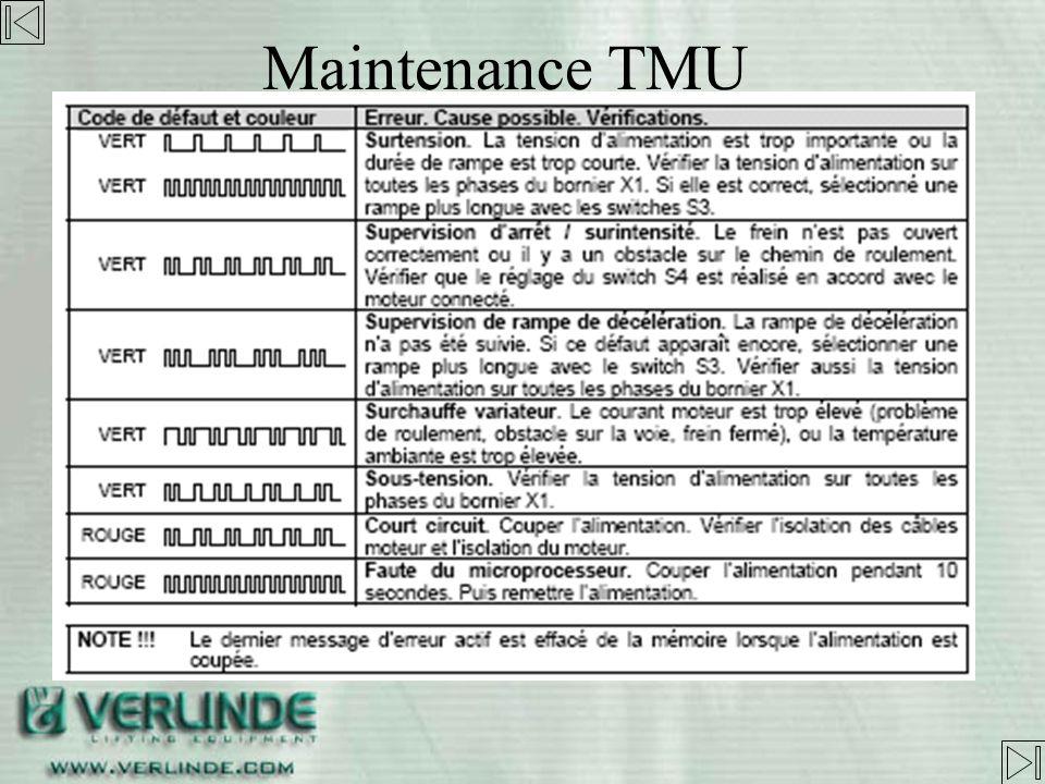 Maintenance TMU