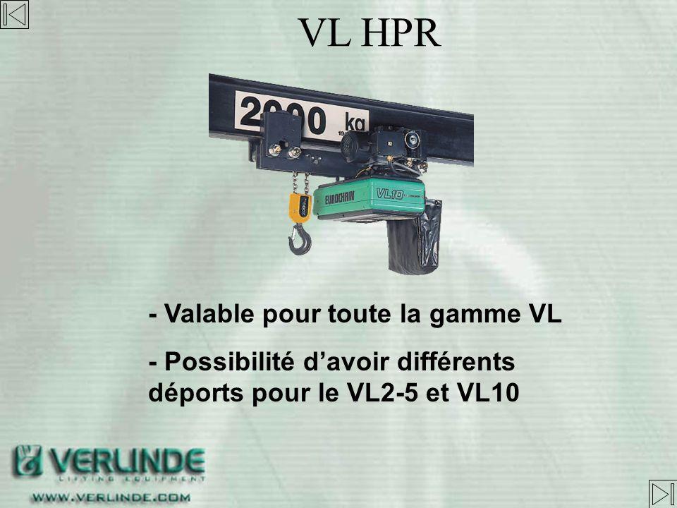 VL HPR - Valable pour toute la gamme VL
