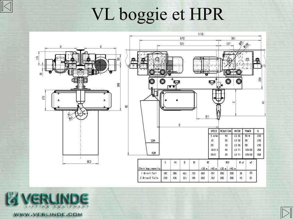 VL boggie et HPR