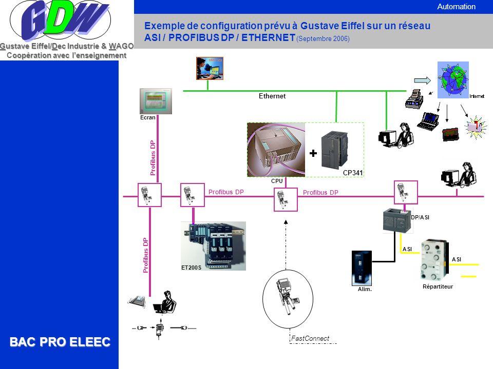 Gustave Eiffel/Dec Industrie & WAGO Coopération avec l'enseignement