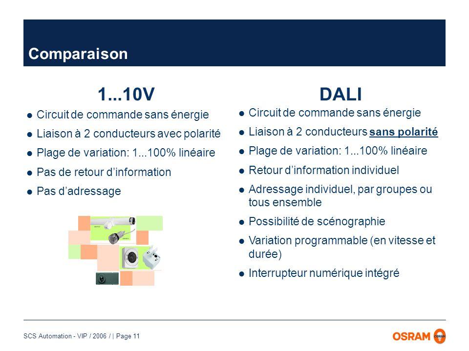 1...10V DALI Comparaison Circuit de commande sans énergie