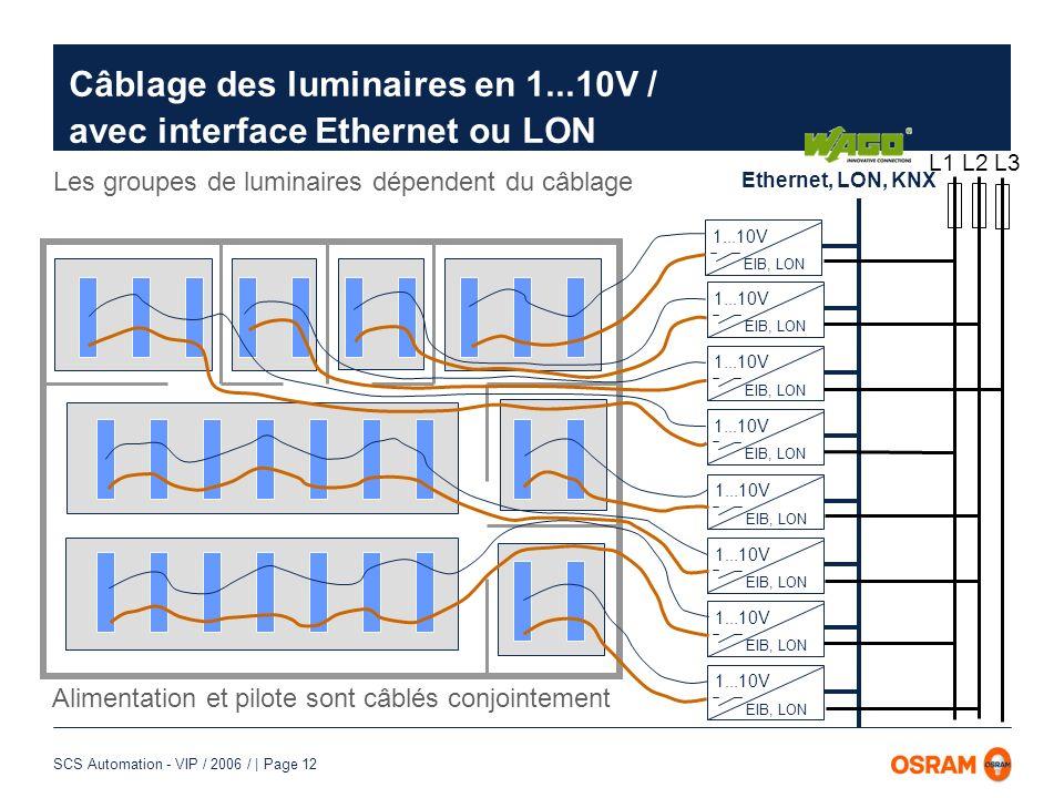 Câblage des luminaires en 1...10V / avec interface Ethernet ou LON