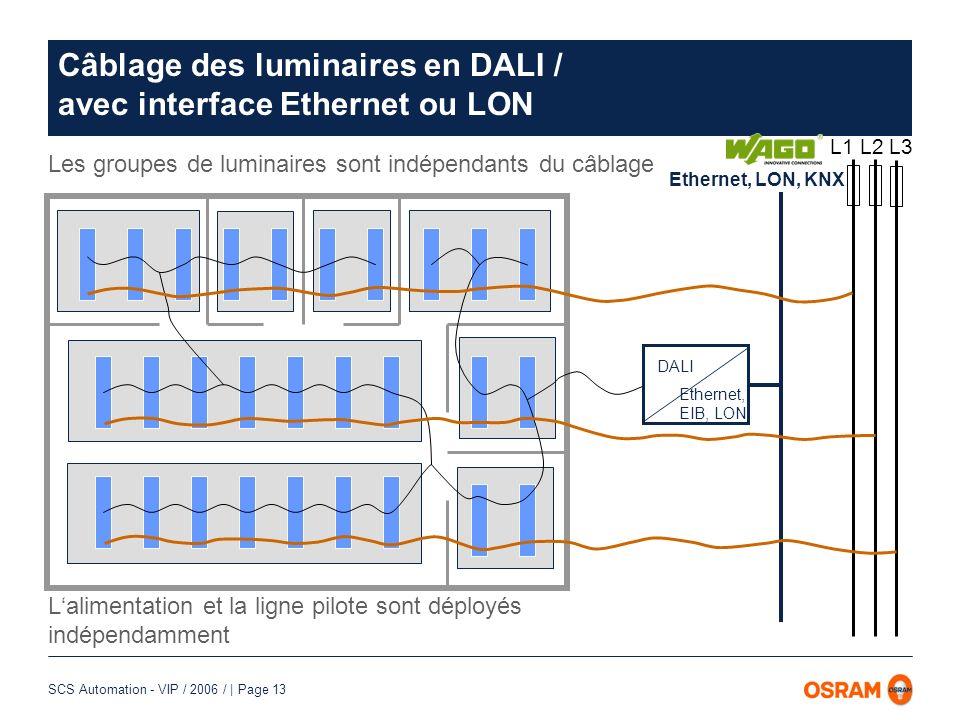Câblage des luminaires en DALI / avec interface Ethernet ou LON