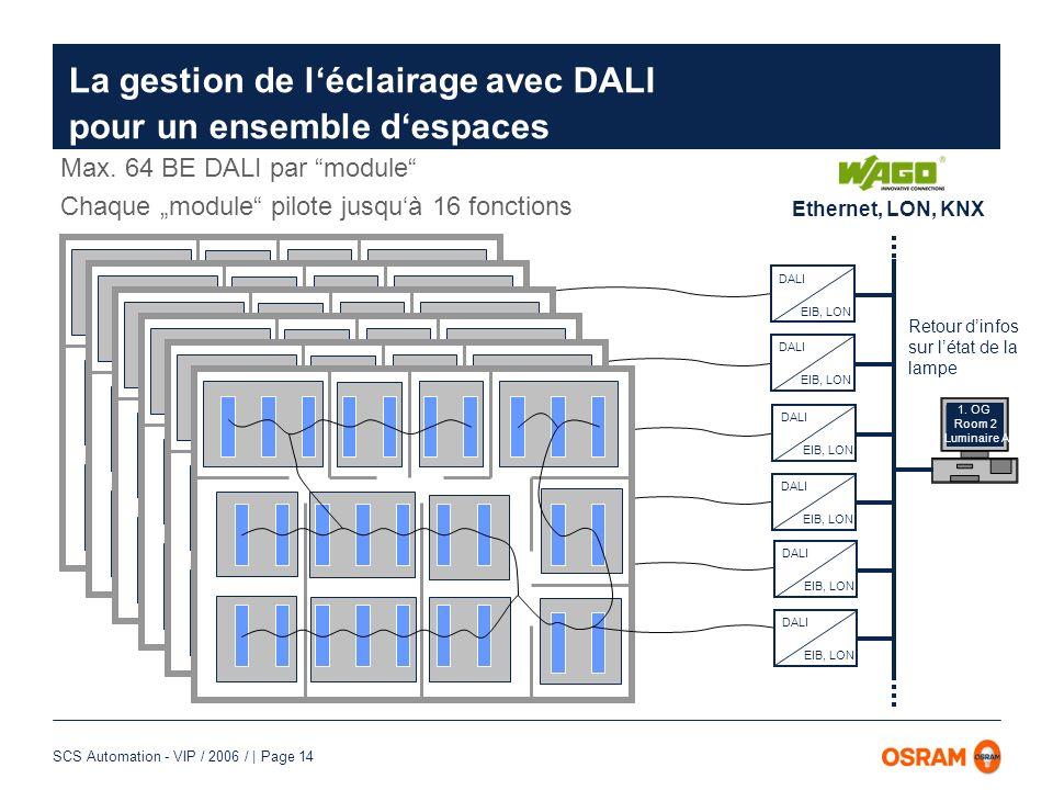 La gestion de l'éclairage avec DALI pour un ensemble d'espaces