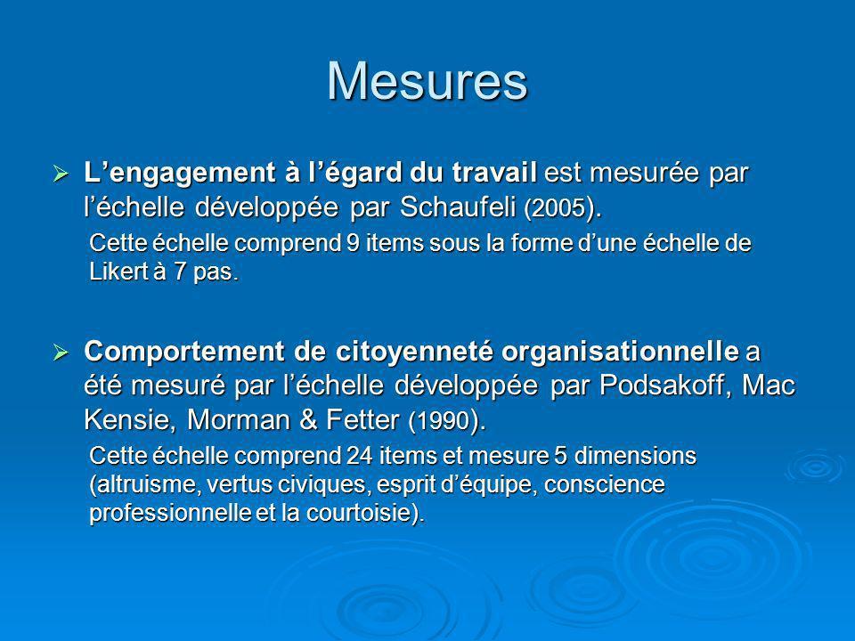 Mesures L'engagement à l'égard du travail est mesurée par l'échelle développée par Schaufeli (2005).