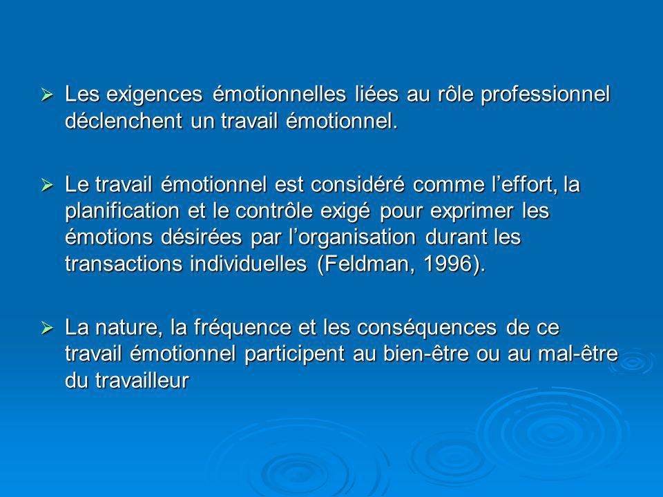 Les exigences émotionnelles liées au rôle professionnel déclenchent un travail émotionnel.