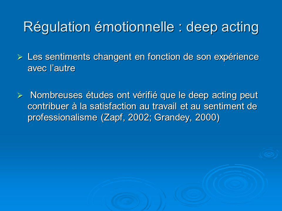 Régulation émotionnelle : deep acting
