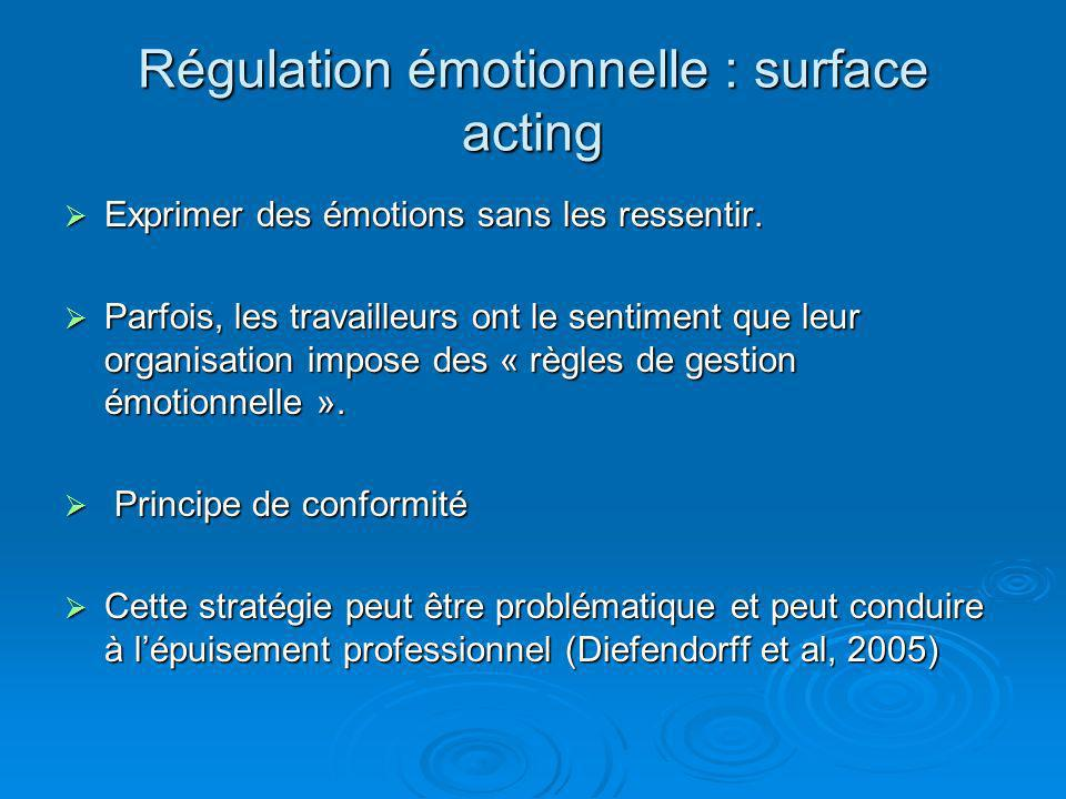 Régulation émotionnelle : surface acting