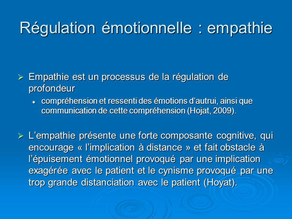 Régulation émotionnelle : empathie