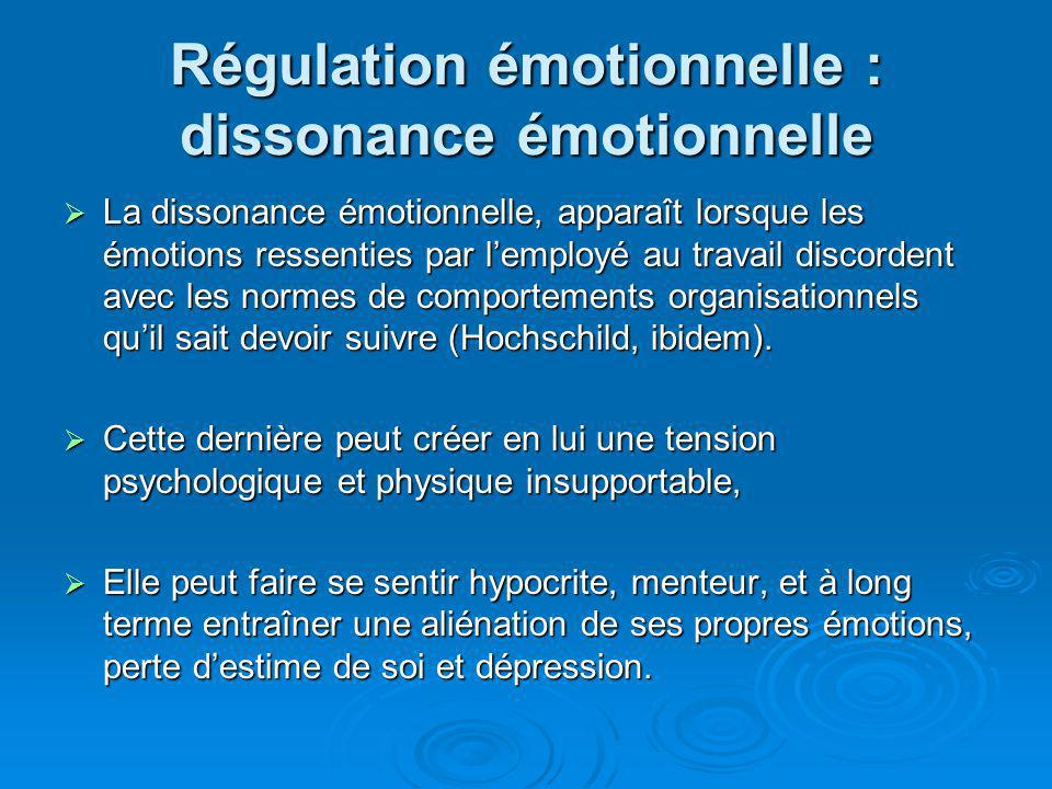 Régulation émotionnelle : dissonance émotionnelle