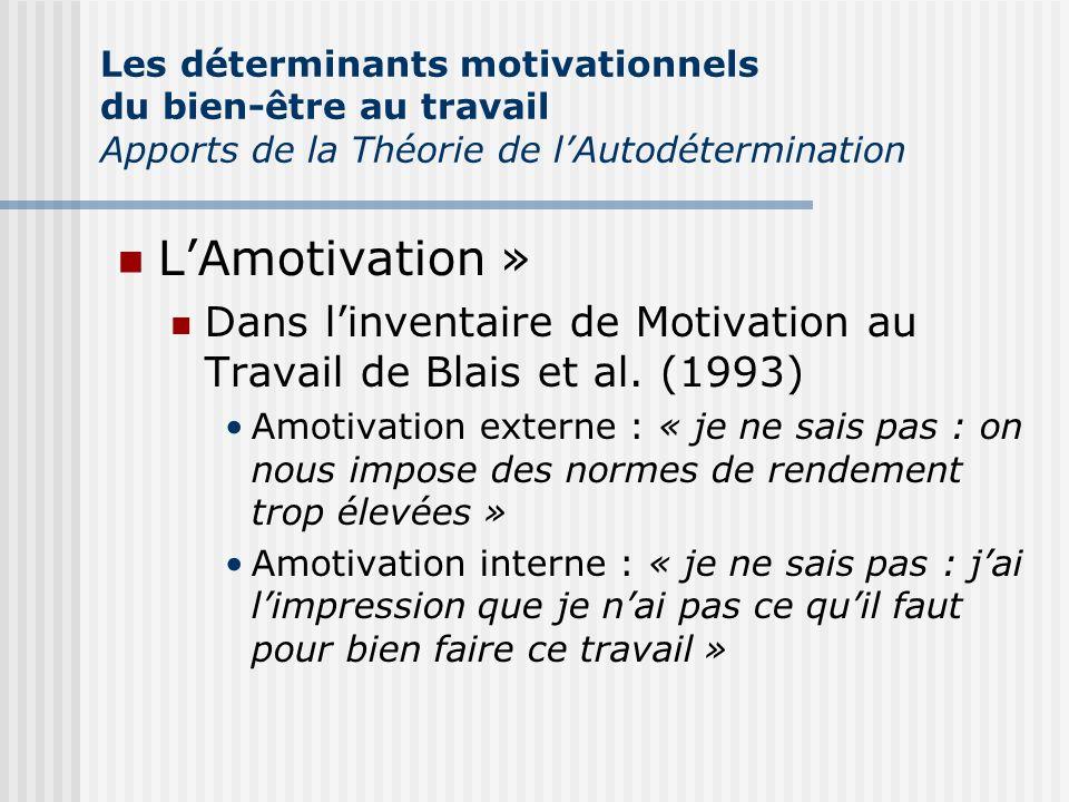 Les déterminants motivationnels du bien-être au travail Apports de la Théorie de l'Autodétermination