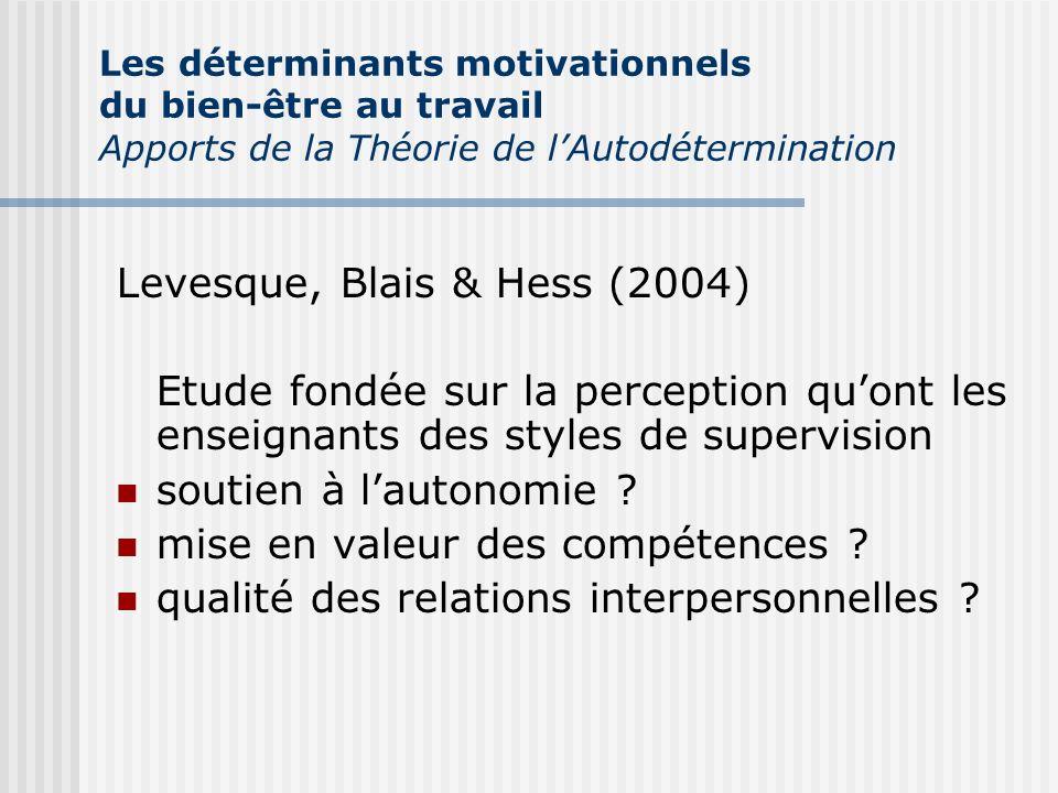 Levesque, Blais & Hess (2004)