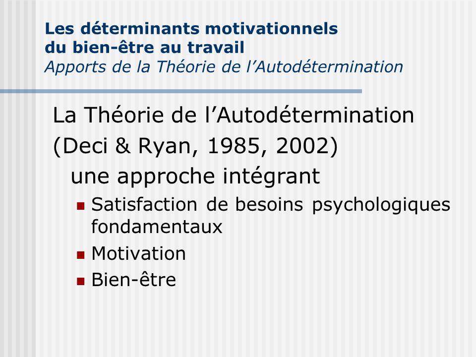 La Théorie de l'Autodétermination (Deci & Ryan, 1985, 2002)