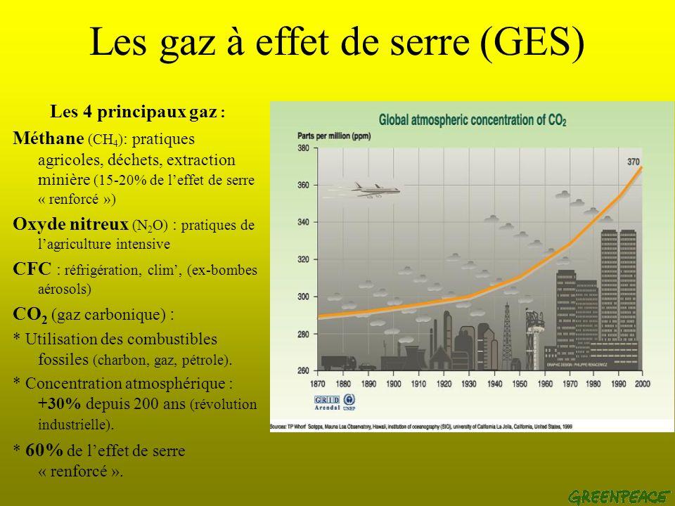 Les gaz à effet de serre (GES)