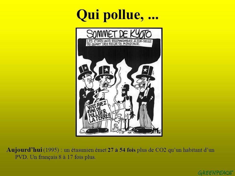 Qui pollue, ...Aujourd'hui (1995) : un étasunien émet 27 à 54 fois plus de CO2 qu'un habitant d'un PVD.