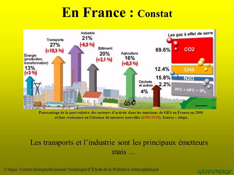 Les transports et l'industrie sont les principaux émetteurs mais ...
