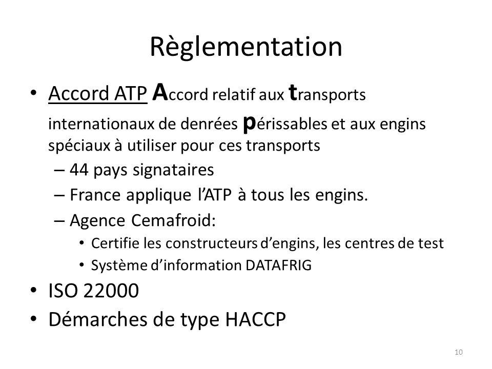Règlementation Accord ATP Accord relatif aux transports internationaux de denrées périssables et aux engins spéciaux à utiliser pour ces transports.