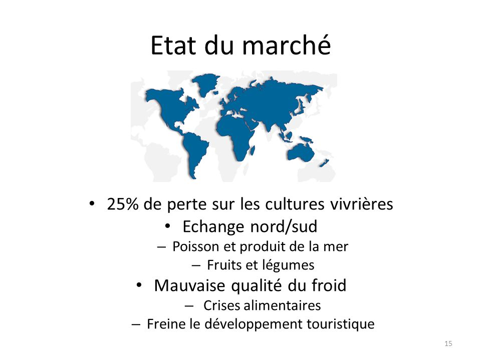 Etat du marché 25% de perte sur les cultures vivrières