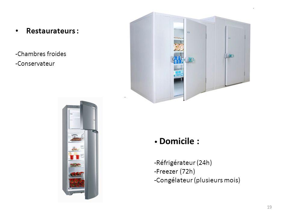 Restaurateurs : Domicile : -Réfrigérateur (24h) -Freezer (72h)