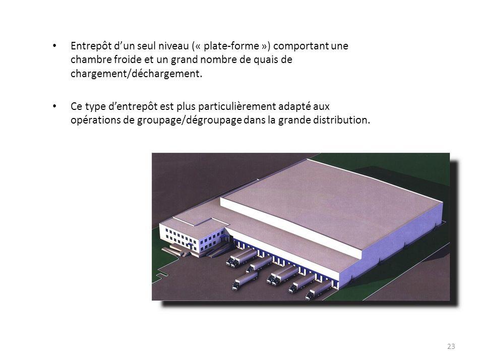 Entrepôt d'un seul niveau (« plate-forme ») comportant une chambre froide et un grand nombre de quais de chargement/déchargement.