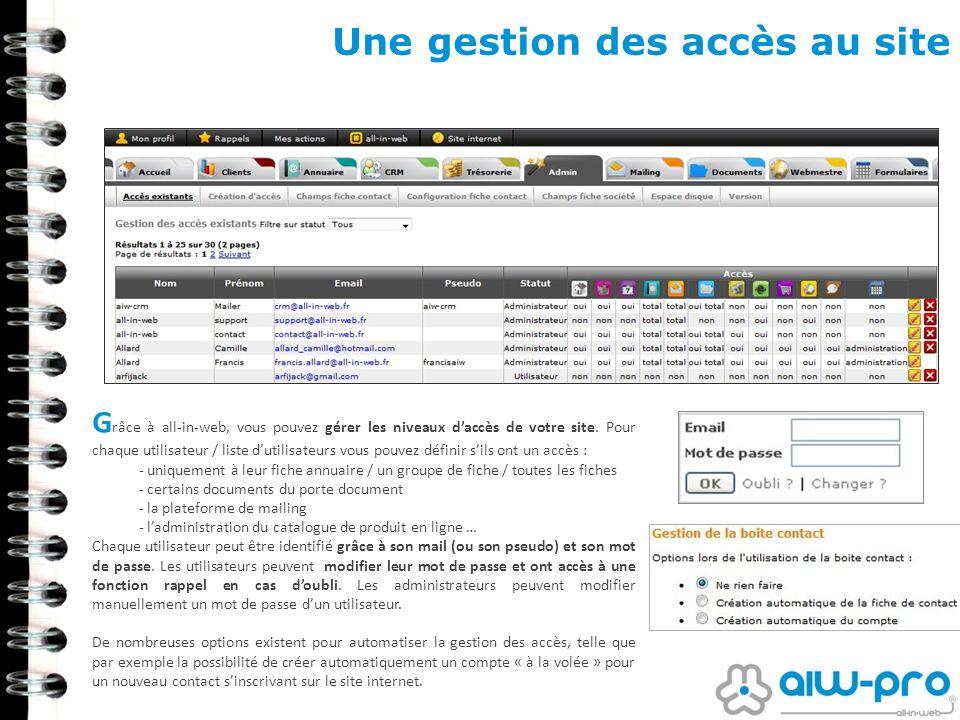 Une gestion des accès au site