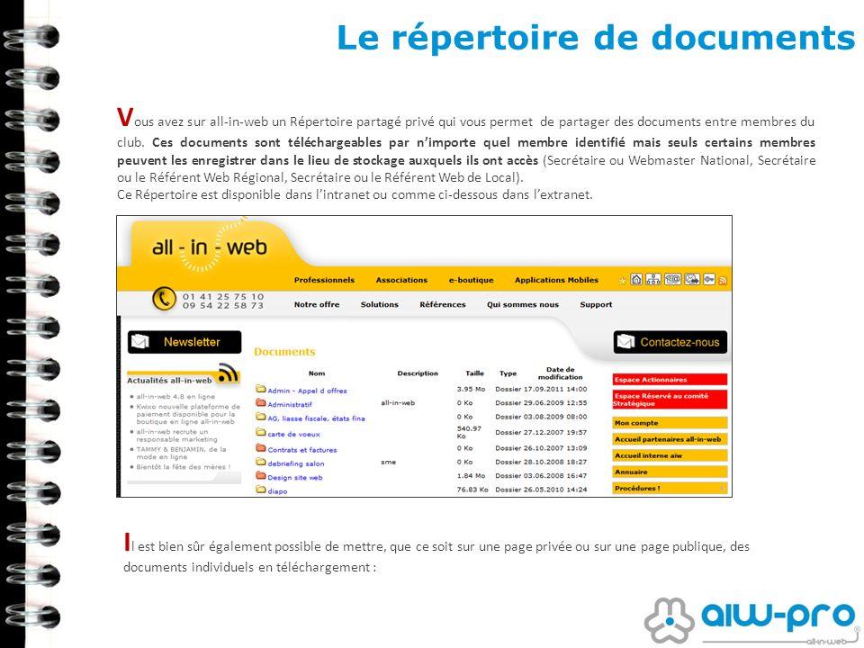 Le répertoire de documents