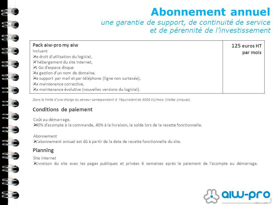 Abonnement annuel une garantie de support, de continuité de service et de pérennité de l'investissement