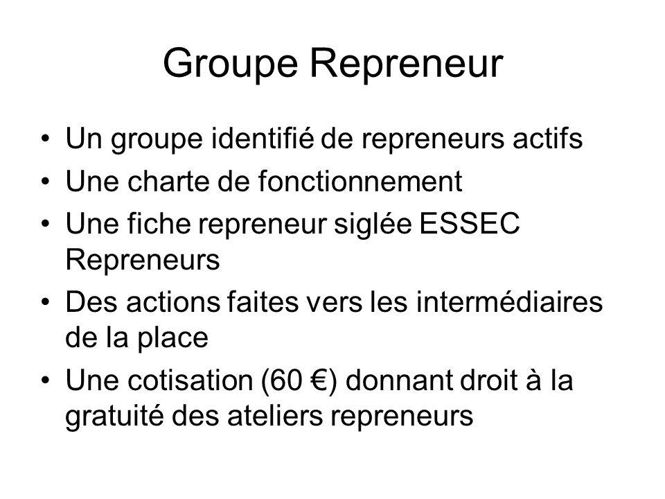 Groupe Repreneur Un groupe identifié de repreneurs actifs